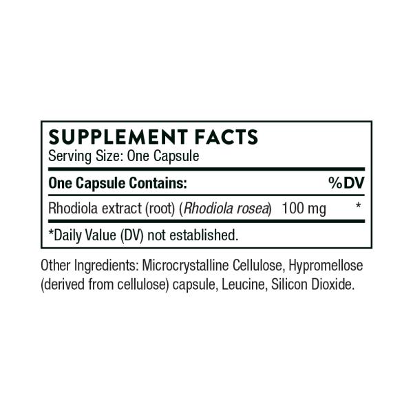 Rhodiola ingredients