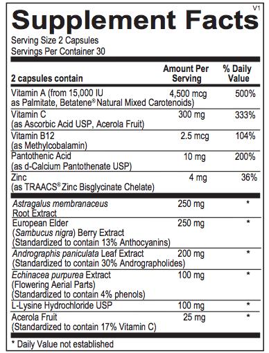Viracid ingredients