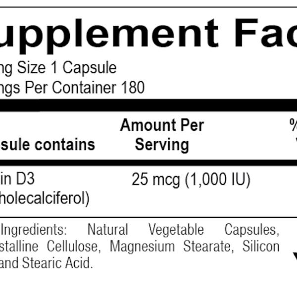 Mini D3 ingredients