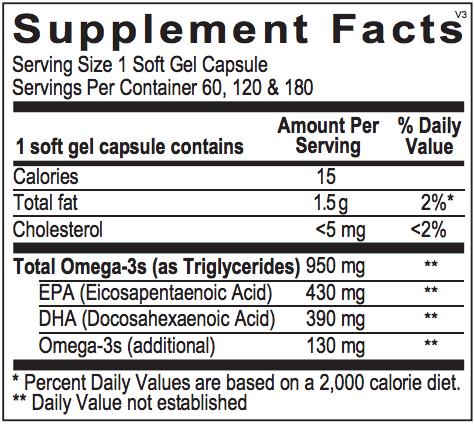 Orthomega ingredients