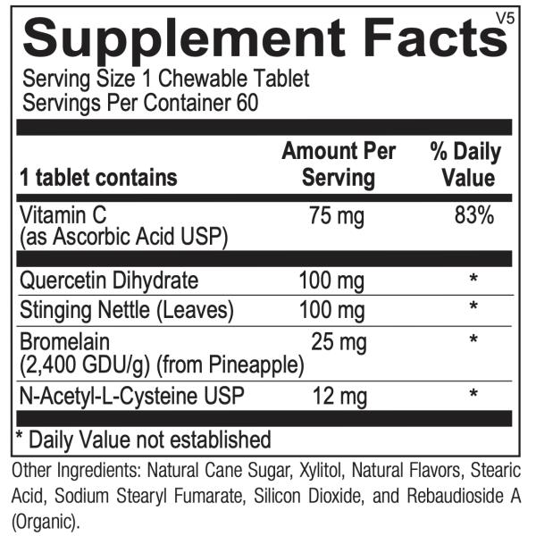D-Hist Jr ingredients