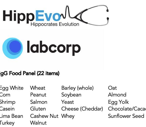 IgG food panel list